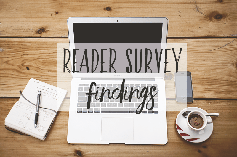 reader survey findings